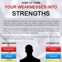 How to Turn Your Weaknesses into Strengths | Visual.ly | How to Turn Your Weaknesses into Strengths | Scoop.it