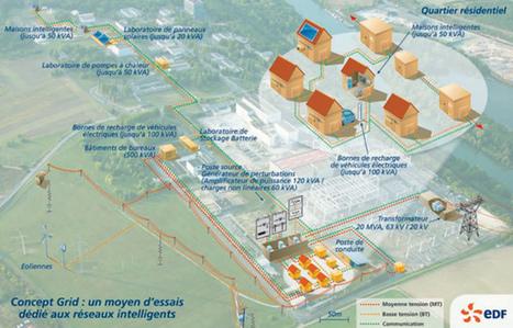 Concept Grid : le premier centre européen consacré aux Smart Grids (EDF) | Le groupe EDF | Scoop.it