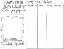 Tasting Ballot | The Edible Schoolyard Project | Edible Schoolyard: Kitchen Classroom | Scoop.it
