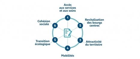 Le 1er contrat de réciprocité ville-campagne signé dans le Finistère | Développeur économique | Scoop.it