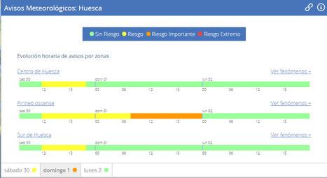 Alerte orange pour vent fort dans les Pyrénées aragonaises (province de Huesca) pour le 1er mai   Agencia Estatal de Meteorología - AEMET. Gobierno de España   Vallée d'Aure - Pyrénées   Scoop.it