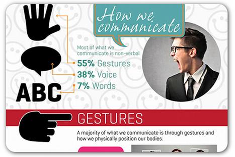Secrets to reading body language | Solo Pro World | 21st Century Business | Scoop.it
