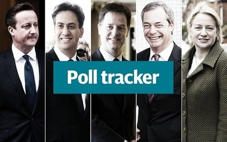 Election polls: Labour lead with one point over Conservatives | Business Video Directory | Scoop.it