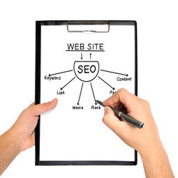 For professional website SEO audit services contact Leadwire | Lawyer | Scoop.it