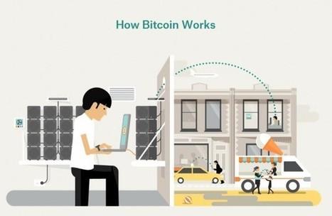 Bitcoins.com : vous saurez tout sur le Bitcoin | Post-Sapiens, les êtres technologiques | Scoop.it