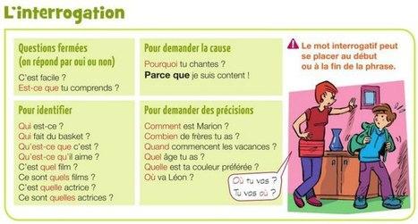 Structure interrogative | FLE enfants | Scoop.it