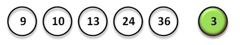 El Gordo Results For Sunday The 14th Of September 2014 | Lottery News | Lottery News | Scoop.it