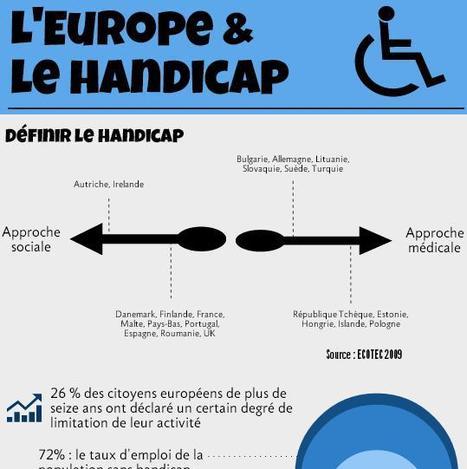 Infographie : l'Europe et le handicap - Union europeenne travail emploi europe | Le travail en Europe | Scoop.it