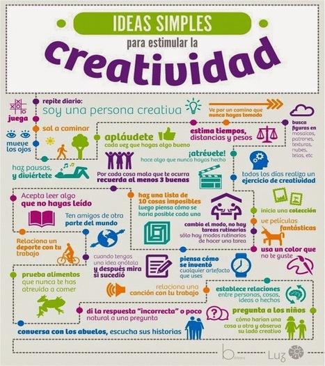 Management Estratégico: Creatividad: 3 infografias para estimularla | Aprendizaje y conocimiento | Scoop.it