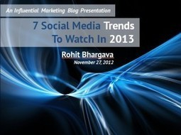 How To Spot A Trend: 7 Social Media Trends That Matter In 2013 | Public Relations & Social Media Insight | Scoop.it