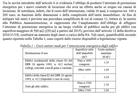 Costi certificazione energetica dal Consiglio dei Ministri | Efficienza Energetica degli Edifici - Certificazioni | Scoop.it