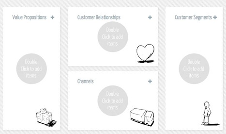 A Free Business Model Canvas Generator: Abizmo | Online Business Models | Scoop.it