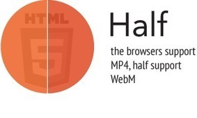 The State Of HTML5 Video | DigitalAdvertising | Scoop.it