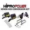 Hipro Power, Inc. | Auto | Scoop.it