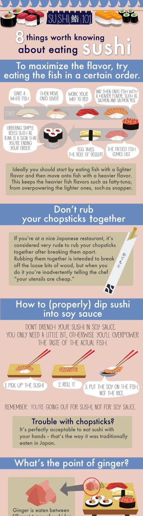 Sushi 101 | Nosh Thoughts | Scoop.it
