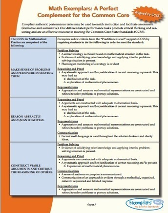 10 Wonderful Common Core Standards Cheat Sheets ~ Educational Technology and Mobile Learning | Edtech PK-12 | Scoop.it