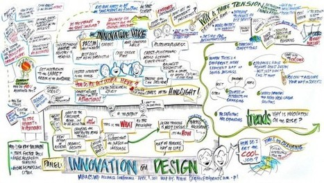 The Visual Thinking Revolution is Here! |  Duarte | Drawing to Learn. Drawing to Share. | Scoop.it