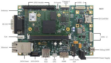 Le processeur i.MX6 de Freescale monte à bord d'un module au format µQseven | Hardware | Scoop.it