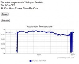 Web-controlled Window Air Conditioner Using an Arduino | Arduino, Netduino, Rasperry Pi! | Scoop.it