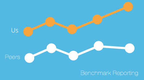 How To Use Google Analytics' Benchmarking Reports | Online Marketing Resources | Scoop.it