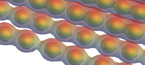 This 1D Graphene Switches from Conductor to Insulator When It Stretches | Five Regions of the Future | Scoop.it