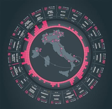 Giro 2014 route | Italia Mia | Scoop.it
