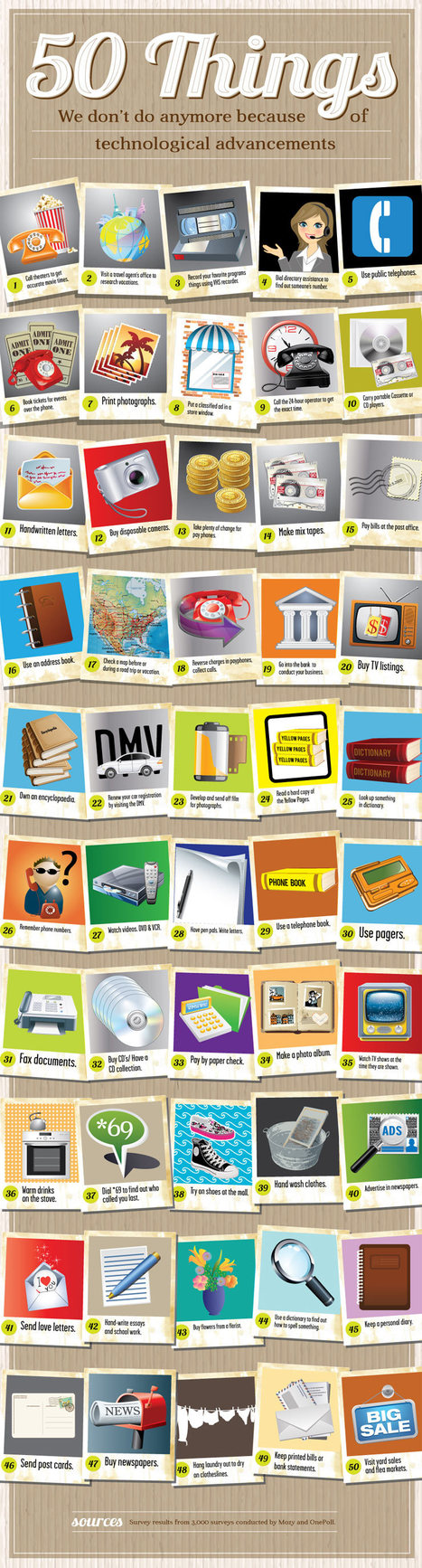 50 Things we don't do anymore Due to Technology an Infographic /@BerriePelser | Blogging | Scoop.it