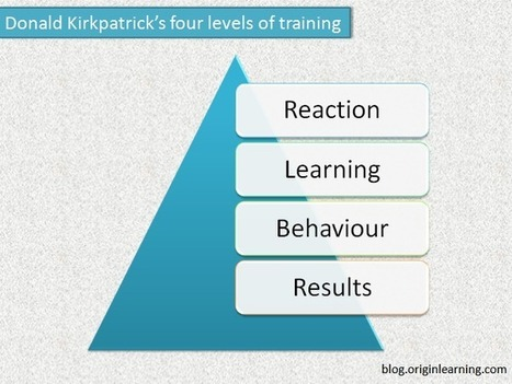 Donald Kirkpatrick's four levels of training: Lessons from a Legend | Origin Learning – A Learning Solutions Blog | Instructional Design | Scoop.it