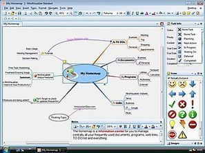 The Mind Mapping Software Weblog: MindVisualizer v3.0 adds support for OpenOffice, PDF and Excel output | Cartes mentales | Scoop.it
