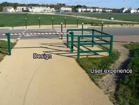 Anne-Claire Ruel on Twitter | User Experience (UX) | Scoop.it
