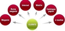 Multicanal, crosscanal, omnicanal : définitions | Blog du logiciel MeilleurStock | CRM - eCRM - Social CRM | Scoop.it