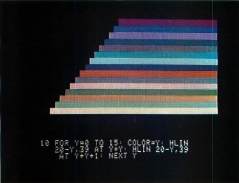 "System Description: The Apple-II by Stephen Wozniak - Personal-tech/desktop-pc - Desktop PCs - BYTE | L'impresa ""mobile"" | Scoop.it"