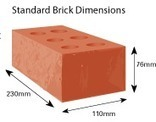 Are Science Standards Taught as if They Were Bricks? | Curious Minds | Scoop.it