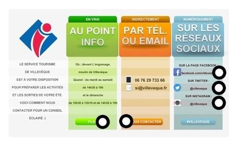 Point information touristique de Villevêque by Villevêque | Villevêque, l'art de vivre au naturel | Scoop.it