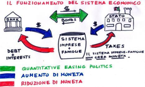 L'evasione fiscale non è la causa della depressione economica | Economia senza Tecnici | Scoop.it