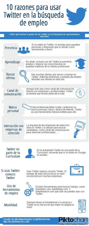 10 razones para usar Twitter en la búsqueda de empleo #infografia #infographic #socialmedia | Social Media | Scoop.it
