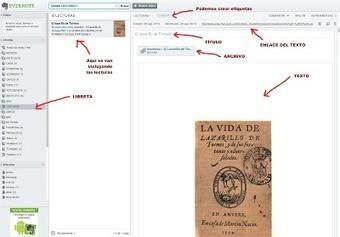 Leer con Evernote   Ambientes Personales de Aprendizaje. (PLE)   Scoop.it
