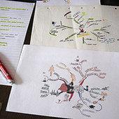 Mind Mapping pour étudiant en psycho | Medic'All Maps | Scoop.it
