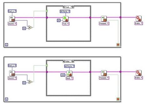 Proyecto de robótica NXT con LabView | termo | Scoop.it