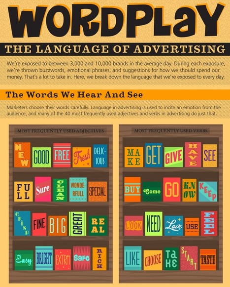 Wordplay: The Language of Advertising | Future Of Advertising | Scoop.it