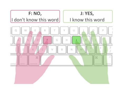 (EN) Vocabulary test | Vocabulary test | Scoop.it
