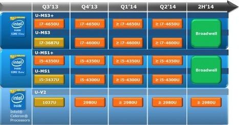 Intel : la gravure en 14 nm en retard ? - Le Journal du Geek | Point & Marge, the micro studio | Scoop.it