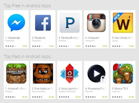 Lessons Learned From 100 Negative App Reviews - App Annie Blog | Digital | Scoop.it