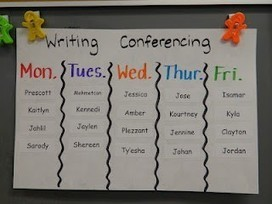 TONS of Lucy Calkins Writing Workshop info Beyound | Developing Readers and Writers | Scoop.it