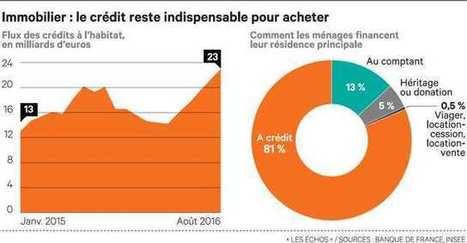Immobilier: la locomotive du crédit ne ralentit pas | BTS Banque | Scoop.it