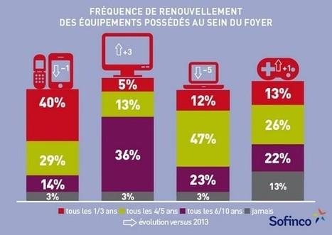 Les Français renouvellent moins fréquemment leur équipement technologique   How digital builds our future   Scoop.it