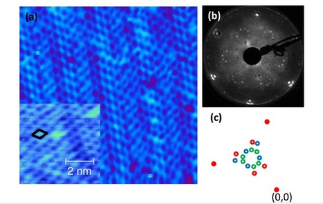 Scientists synthesize Germanene, a novel two-dimensional germanium allotrope akin to graphene and silicene | Science et Technique | Scoop.it