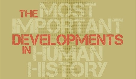 Visualistan: The Most Important Developments In Human History [Infographic] | Latest Infographics | Scoop.it