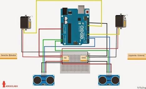 04 KIT Robotica Imprimible - E&P SAREA - RED E&C | Robotika para el aula | Scoop.it