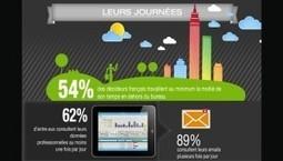 Les cadres dirigeants français addicts à leurs données professionnelles ! - Parlons RH | PARLONS RH | Scoop.it